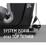 Coletto_impero_isofix_system_isofix