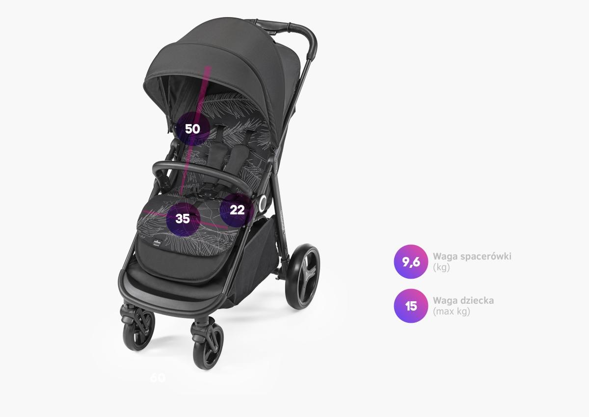 baby_design_coco_dane_techniczne.jpg